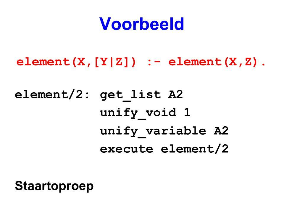 element(X,[Y|Z]) :- element(X,Z).